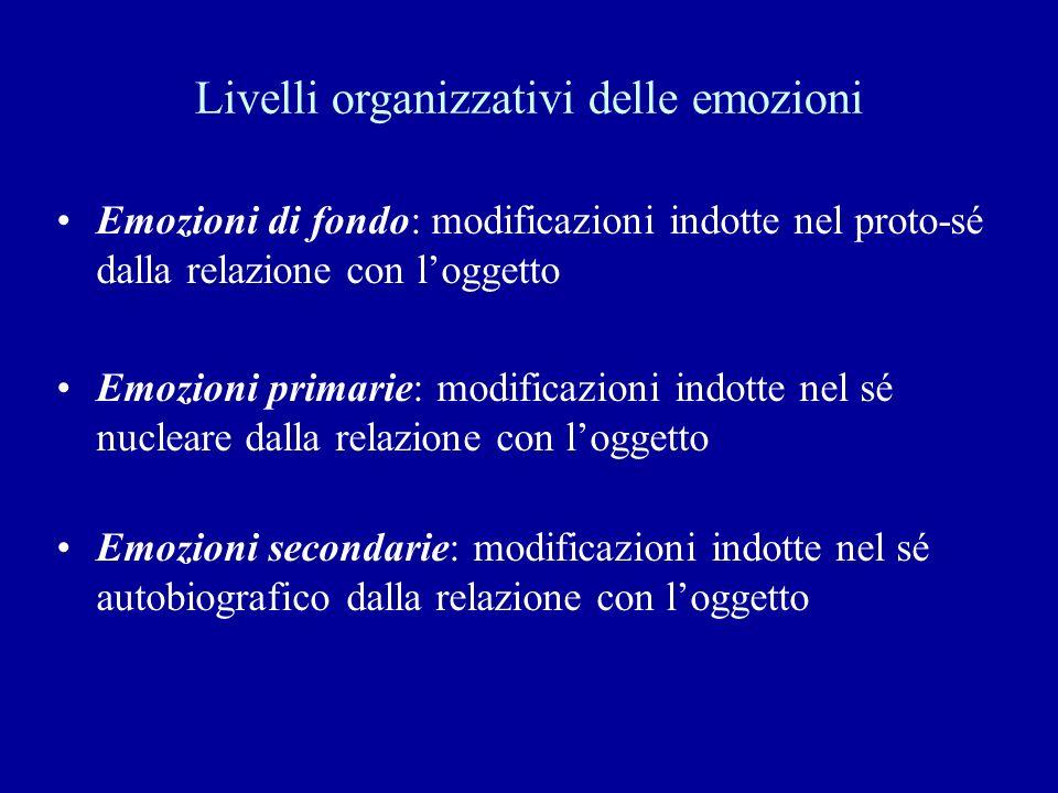 Livelli organizzativi delle emozioni Emozioni di fondo: modificazioni indotte nel proto-sé dalla relazione con loggetto Emozioni primarie: modificazio