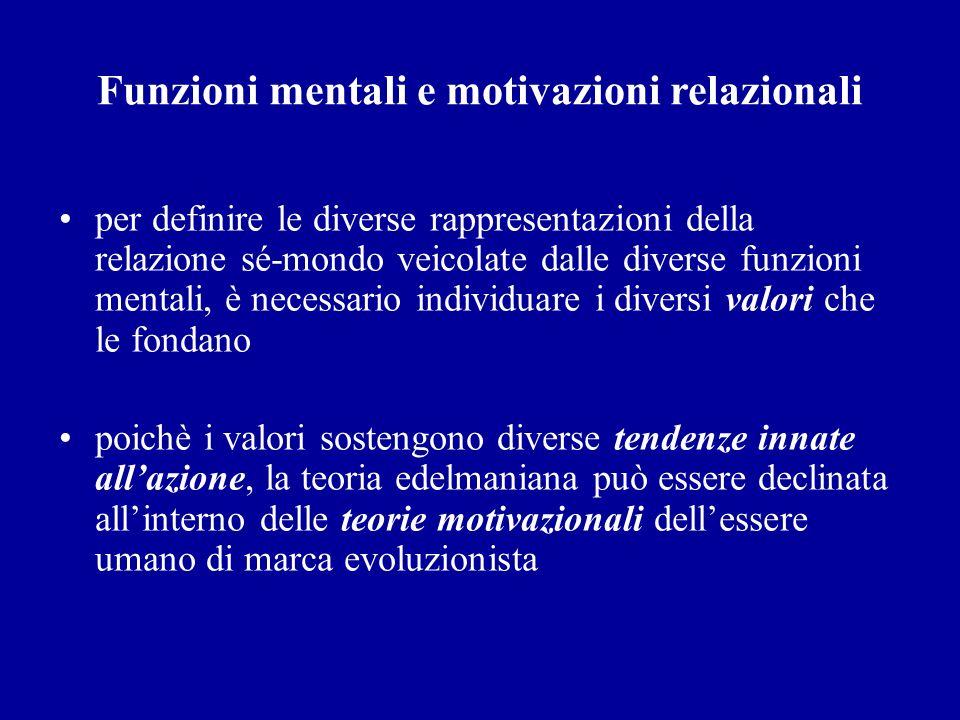 per definire le diverse rappresentazioni della relazione sé-mondo veicolate dalle diverse funzioni mentali, è necessario individuare i diversi valori