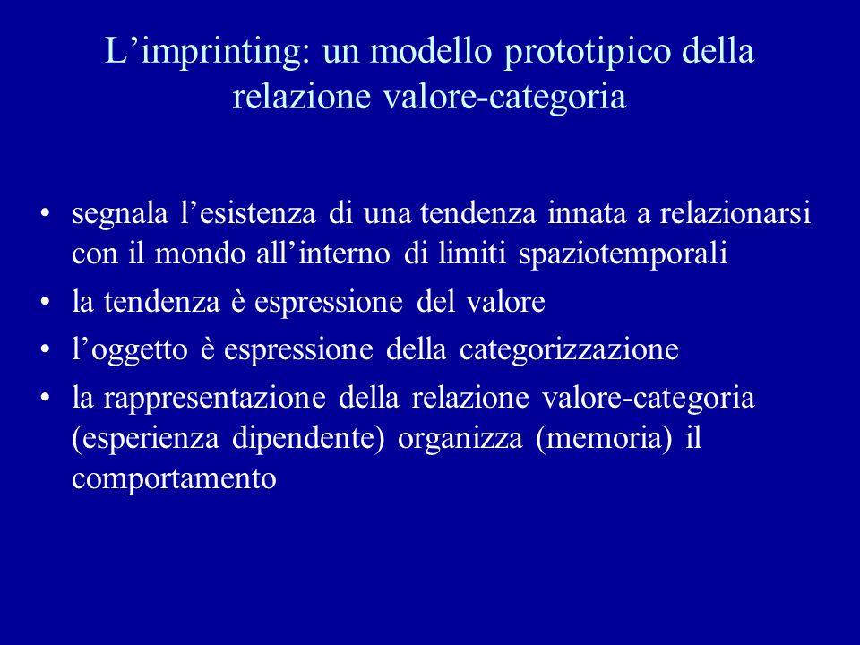 Limprinting: un modello prototipico della relazione valore-categoria segnala lesistenza di una tendenza innata a relazionarsi con il mondo allinterno