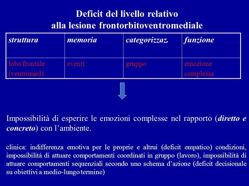 strutturamemoriacategorizzaz.funzione lobo frontale (ventromed) eventigruppoemozione complessa Deficit del livello relativo alla lesione frontorbitove