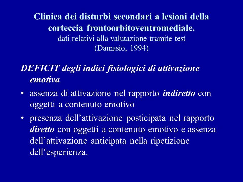 Clinica dei disturbi secondari a lesioni della corteccia frontoorbitoventromediale. dati relativi alla valutazione tramite test (Damasio, 1994) DEFICI