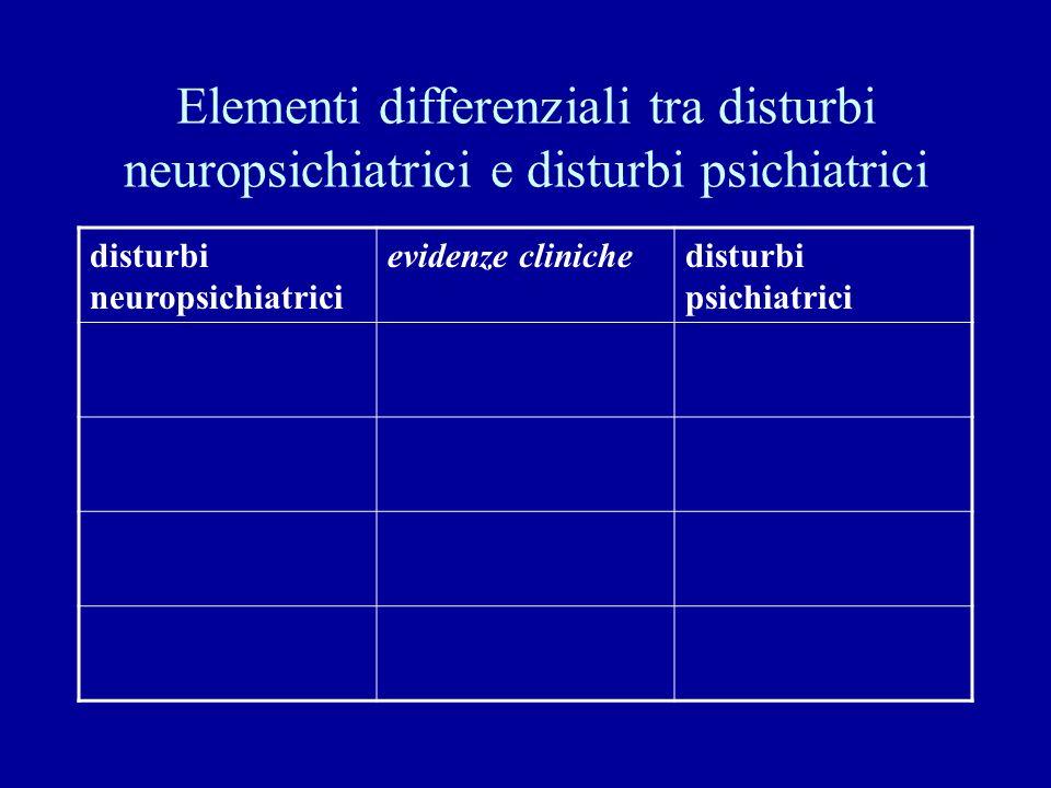 Elementi differenziali tra disturbi neuropsichiatrici e disturbi psichiatrici disturbi neuropsichiatrici evidenze clinichedisturbi psichiatrici