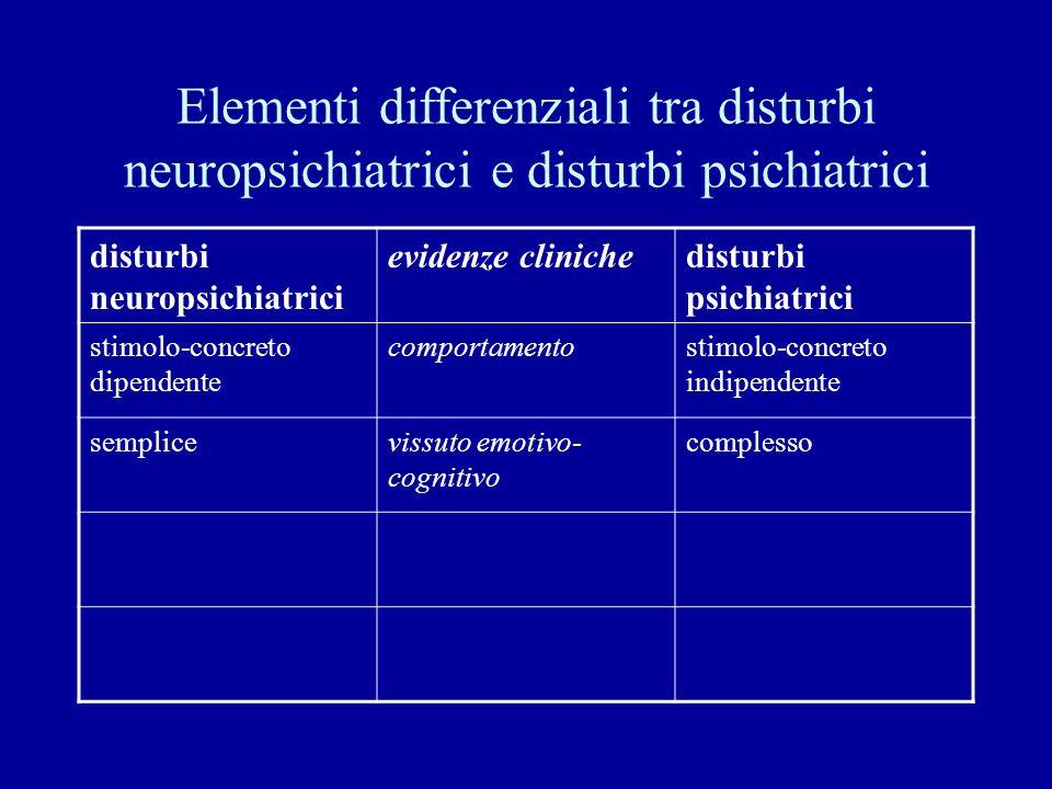 Elementi differenziali tra disturbi neuropsichiatrici e disturbi psichiatrici disturbi neuropsichiatrici evidenze clinichedisturbi psichiatrici stimol