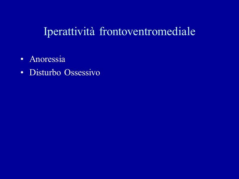 Iperattività frontoventromediale Anoressia Disturbo Ossessivo