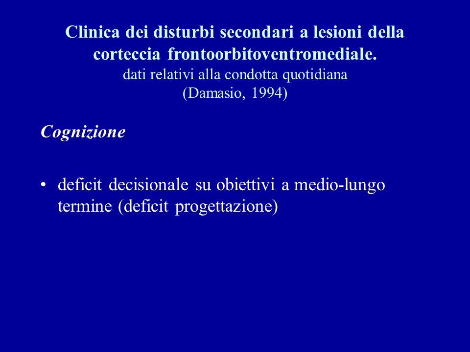 Clinica dei disturbi secondari a lesioni della corteccia frontoorbitoventromediale. dati relativi alla condotta quotidiana (Damasio, 1994) Cognizione