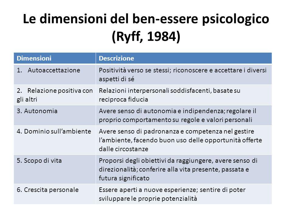 Le dimensioni del ben-essere psicologico (Ryff, 1984) DimensioniDescrizione 1.AutoaccettazionePositività verso se stessi; riconoscere e accettare i di