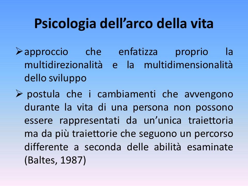 Psicologia dellarco della vita approccio che enfatizza proprio la multidirezionalità e la multidimensionalità dello sviluppo postula che i cambiamenti