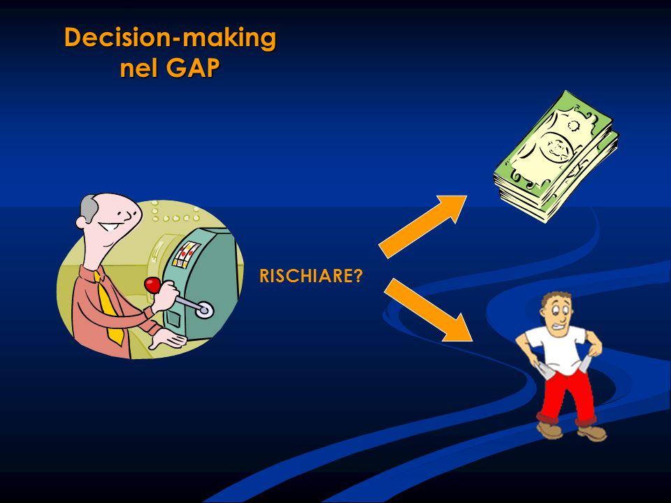Decision-making nel GAP RISCHIARE?