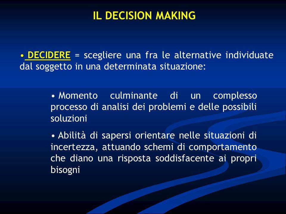 IL DECISION MAKING DECIDERE DECIDERE = scegliere una fra le alternative individuate dal soggetto in una determinata situazione: Momento culminante di