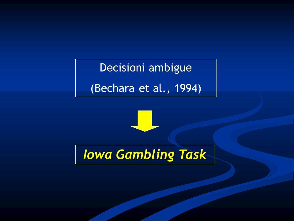 Decisioni ambigue (Bechara et al., 1994) Iowa Gambling Task
