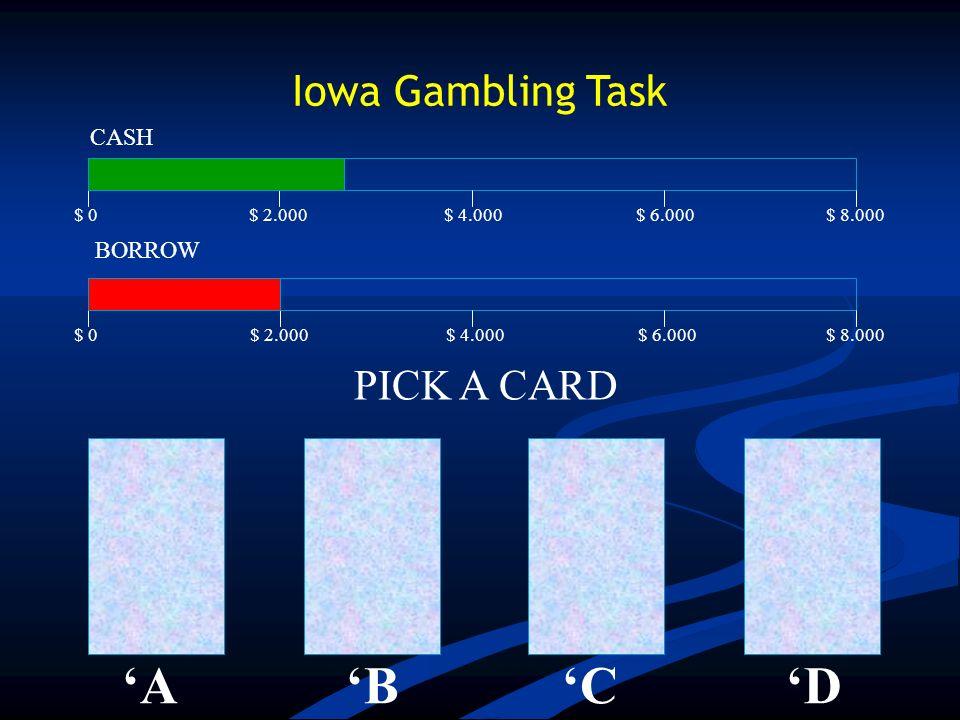 ABCD BORROW CASH $ 0$ 2.000$ 4.000$ 6.000$ 8.000 $ 0$ 2.000$ 4.000$ 6.000$ 8.000 PICK A CARD Iowa Gambling Task