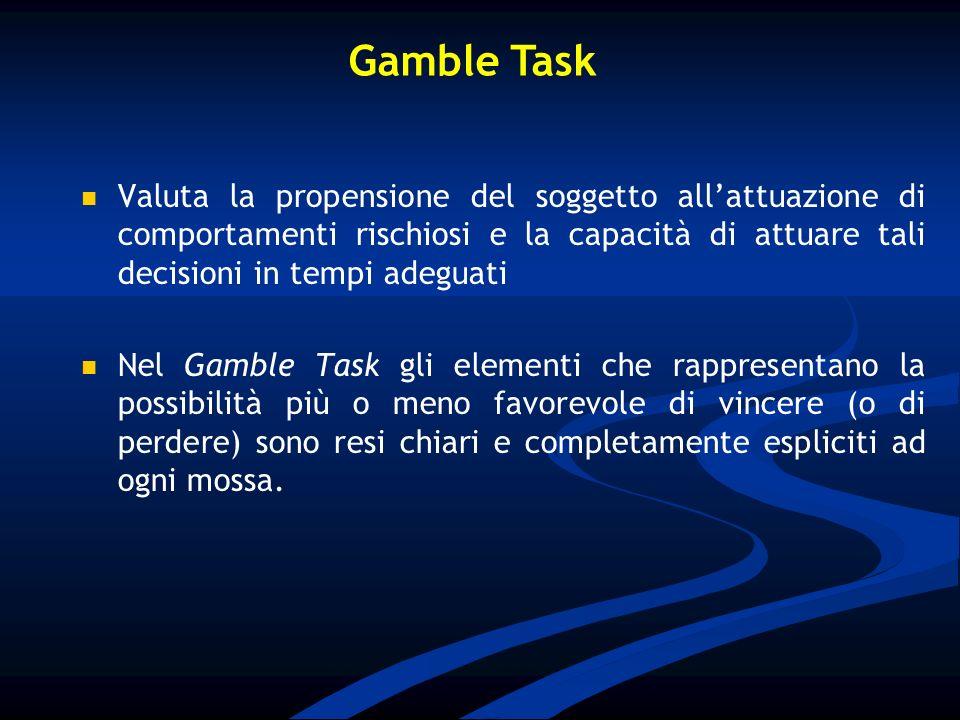 Valuta la propensione del soggetto allattuazione di comportamenti rischiosi e la capacità di attuare tali decisioni in tempi adeguati Nel Gamble Task