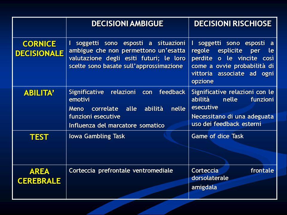 DECISIONI AMBIGUE DECISIONI RISCHIOSE CORNICE DECISIONALE I soggetti sono esposti a situazioni ambigue che non permettono unesatta valutazione degli e