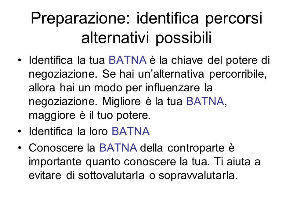 Preparazione: identifica percorsi alternativi possibili Identifica la tua BATNA è la chiave del potere di negoziazione. Se hai unalternativa percorrib