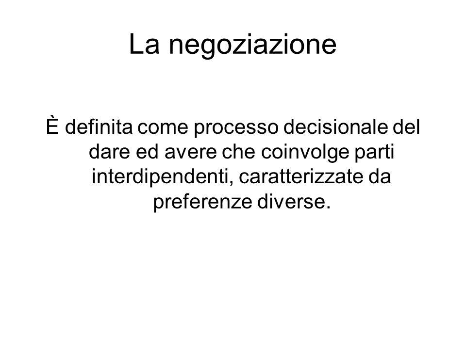 La negoziazione È definita come processo decisionale del dare ed avere che coinvolge parti interdipendenti, caratterizzate da preferenze diverse.