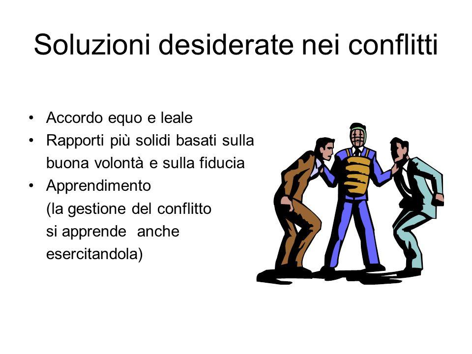 Soluzioni desiderate nei conflitti Accordo equo e leale Rapporti più solidi basati sulla buona volontà e sulla fiducia Apprendimento (la gestione del