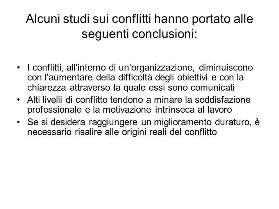 Alcuni studi sui conflitti hanno portato alle seguenti conclusioni: I conflitti, allinterno di unorganizzazione, diminuiscono con laumentare della dif