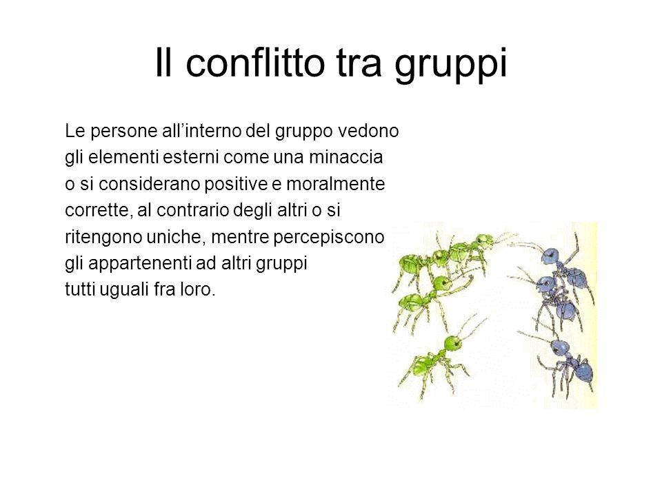 Il conflitto tra gruppi Le persone allinterno del gruppo vedono gli elementi esterni come una minaccia o si considerano positive e moralmente corrette
