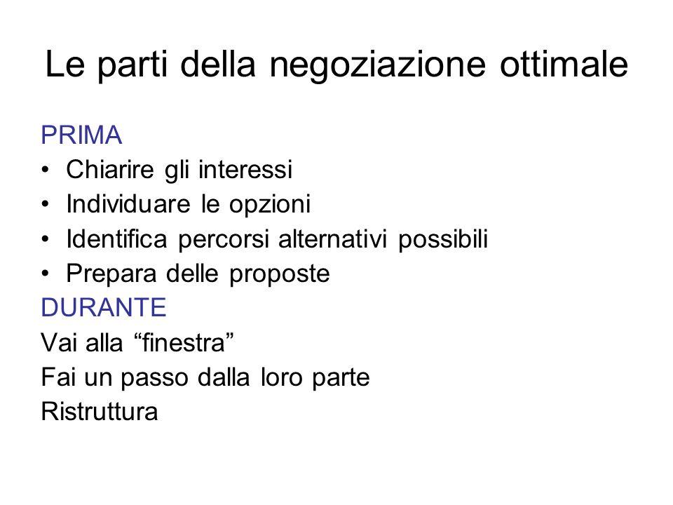 Le parti della negoziazione ottimale PRIMA Chiarire gli interessi Individuare le opzioni Identifica percorsi alternativi possibili Prepara delle propo