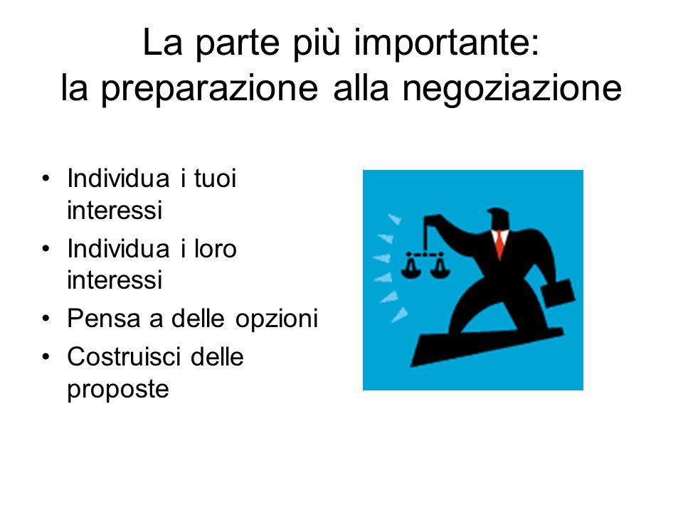 La parte più importante: la preparazione alla negoziazione Individua i tuoi interessi Individua i loro interessi Pensa a delle opzioni Costruisci dell