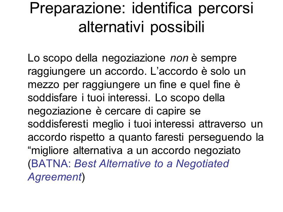 Preparazione: identifica percorsi alternativi possibili Lo scopo della negoziazione non è sempre raggiungere un accordo. Laccordo è solo un mezzo per