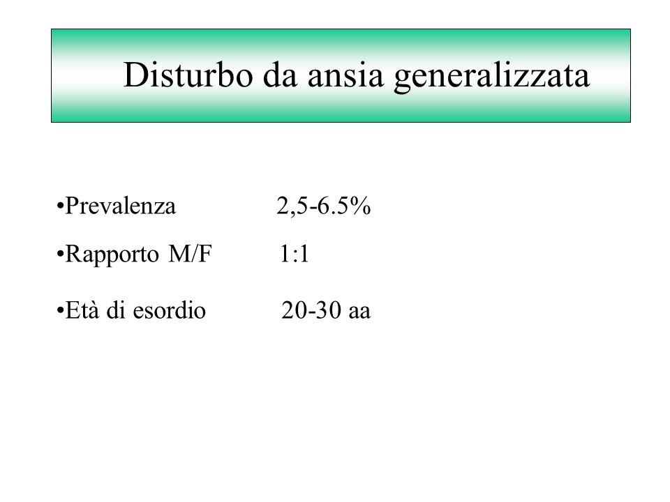 Disturbo da ansia generalizzata Prevalenza 2,5-6.5% Rapporto M/F 1:1 Età di esordio 20-30 aa