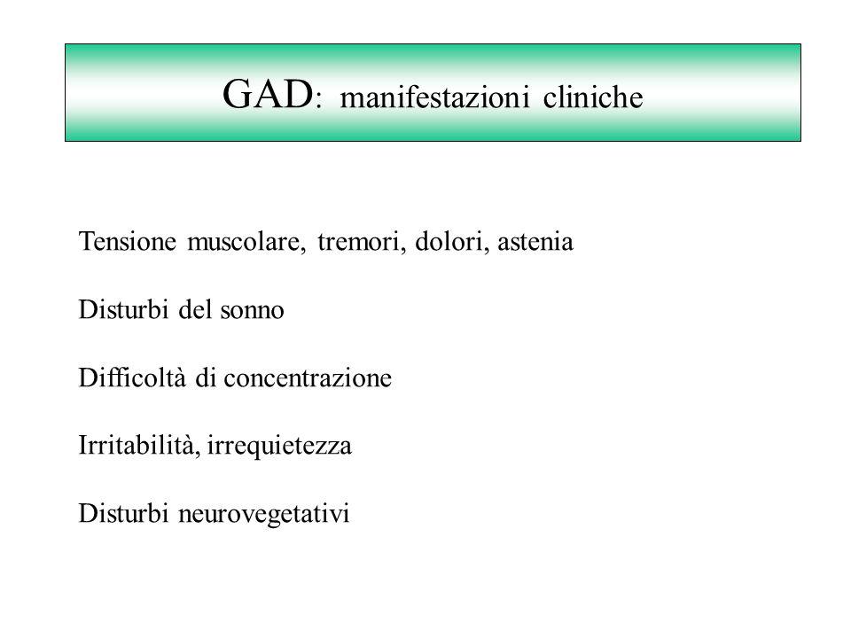 GAD : manifestazioni cliniche Tensione muscolare, tremori, dolori, astenia Disturbi del sonno Difficoltà di concentrazione Irritabilità, irrequietezza
