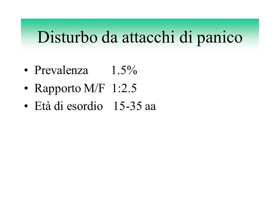 Disturbo da attacchi di panico Prevalenza 1.5% Rapporto M/F 1:2.5 Età di esordio 15-35 aa