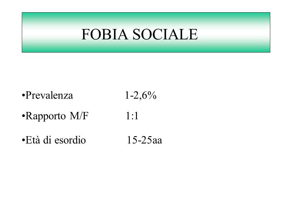 FOBIA SOCIALE Prevalenza 1-2,6% Rapporto M/F 1:1 Età di esordio 15-25aa