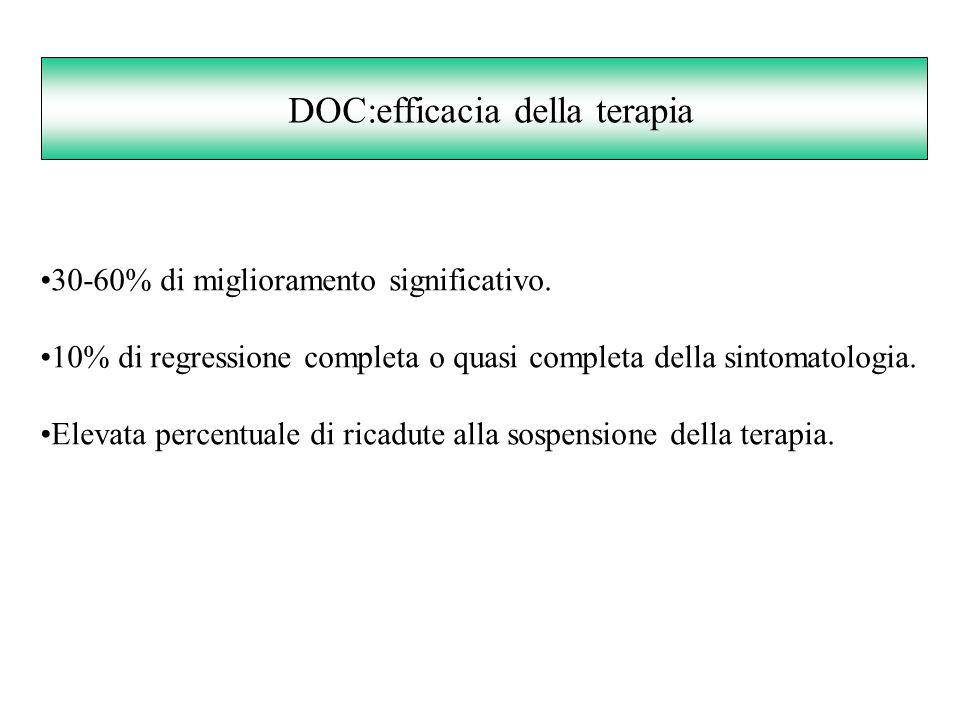 DOC:efficacia della terapia 30-60% di miglioramento significativo. 10% di regressione completa o quasi completa della sintomatologia. Elevata percentu