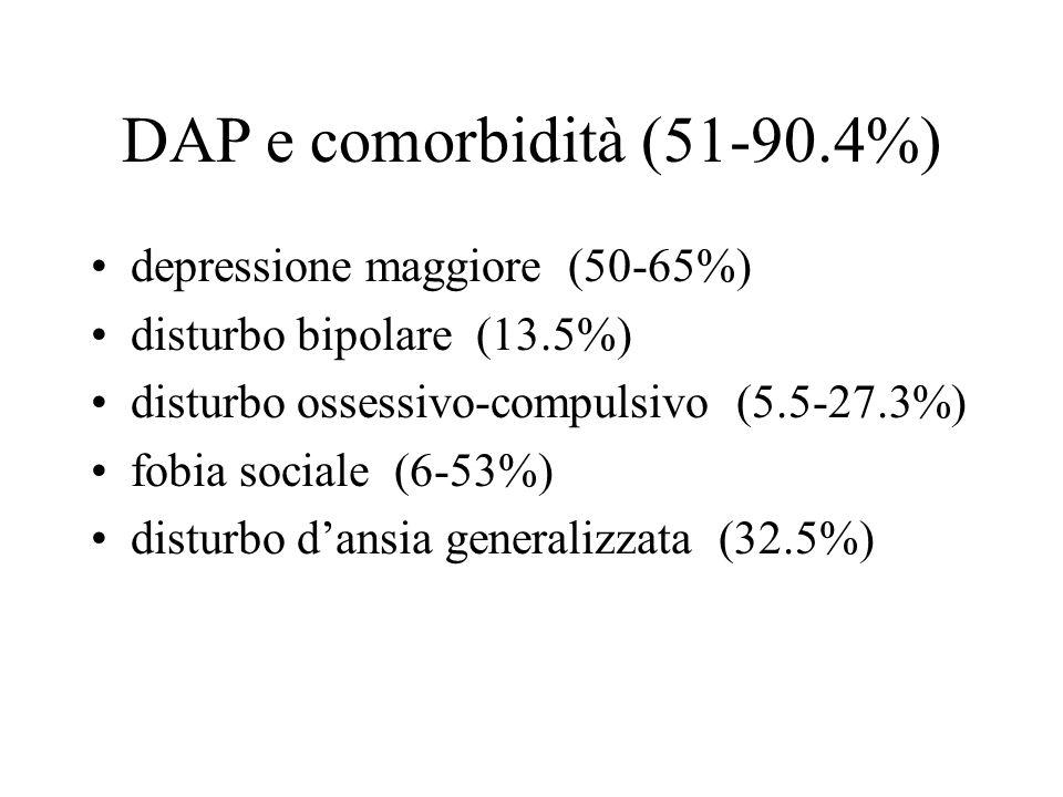 DAP e comorbidità (51-90.4%) depressione maggiore (50-65%) disturbo bipolare (13.5%) disturbo ossessivo-compulsivo (5.5-27.3%) fobia sociale (6-53%) d