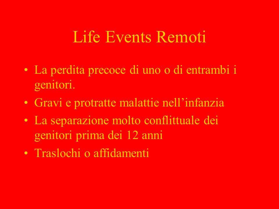 Life Events Remoti La perdita precoce di uno o di entrambi i genitori. Gravi e protratte malattie nellinfanzia La separazione molto conflittuale dei g