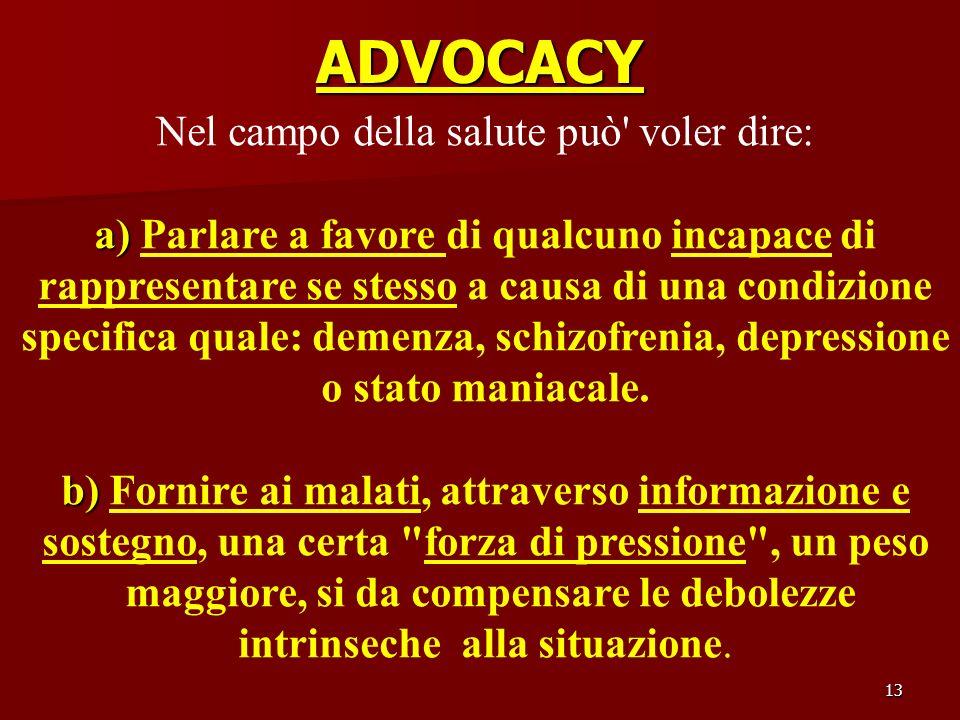 13ADVOCACY Nel campo della salute può' voler dire: a) a) Parlare a favore di qualcuno incapace di rappresentare se stesso a causa di una condizione sp