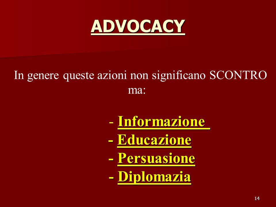14 ADVOCACY In genere queste azioni non significano SCONTRO ma: Informazione - Informazione - Educazione - Educazione - Persuasione - Diplomazia - Dip