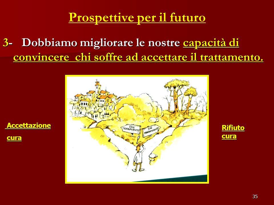 35 Prospettive per il futuro 3- Dobbiamo migliorare le nostre capacità di convincere chi soffre ad accettare il trattamento. Accettazione Accettazione