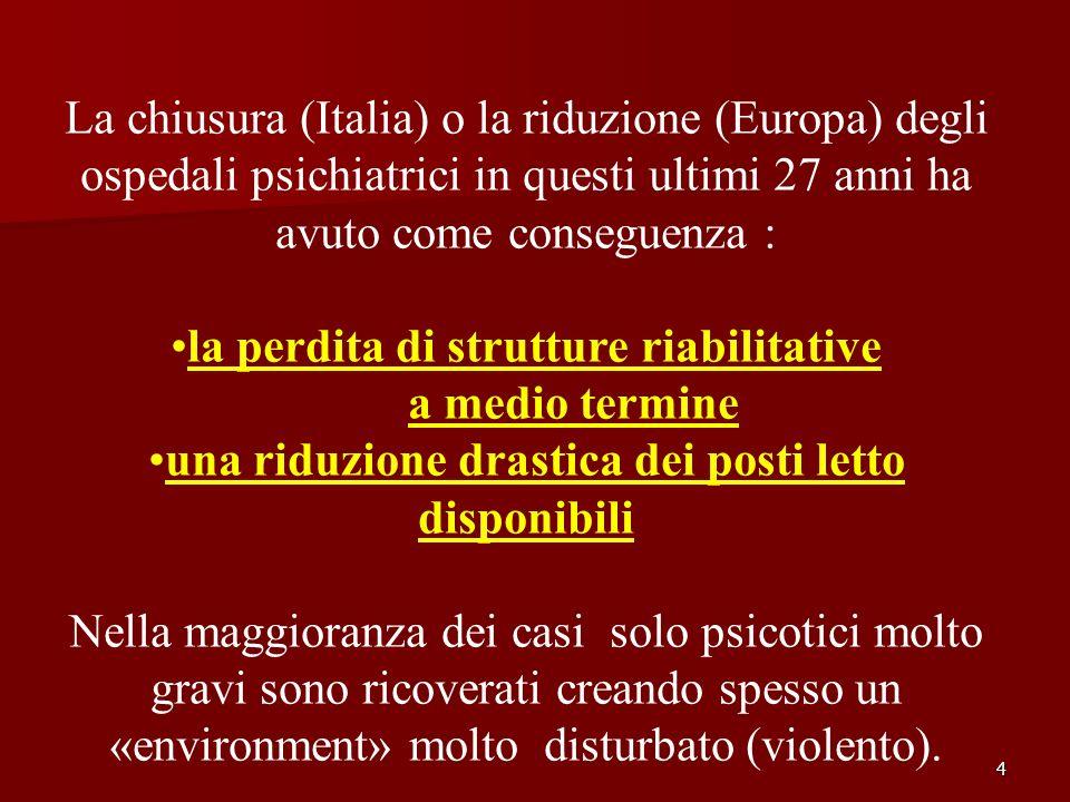 4 La chiusura (Italia) o la riduzione (Europa) degli ospedali psichiatrici in questi ultimi 27 anni ha avuto come conseguenza : la perdita di struttur