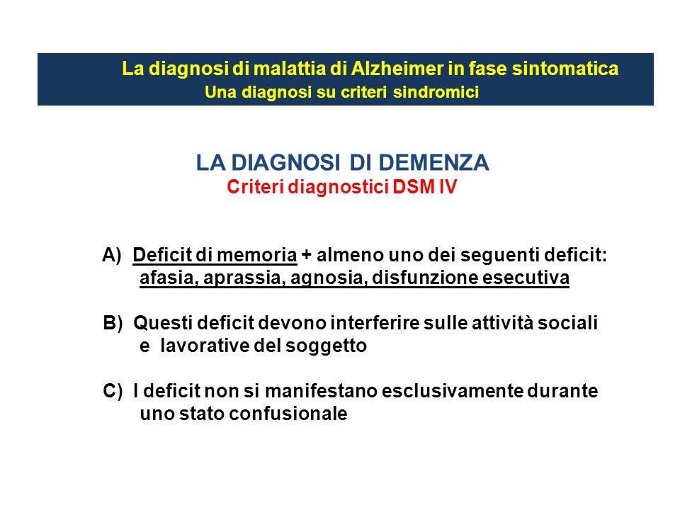 LA DIAGNOSI DI DEMENZA Criteri diagnostici DSM IV A) Deficit di memoria + almeno uno dei seguenti deficit: afasia, aprassia, agnosia, disfunzione esec