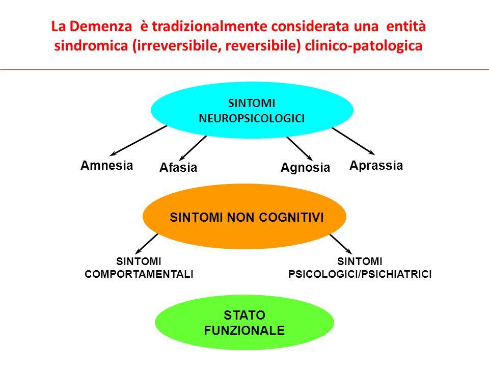 La Demenza è tradizionalmente considerata una entità sindromica (irreversibile, reversibile) clinico-patologica SINTOMI PSICOLOGICI/PSICHIATRICI SINTO