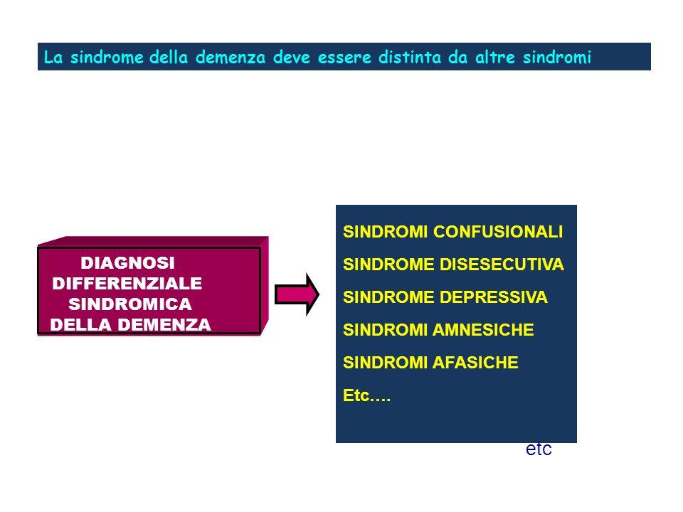 DIAGNOSI DIFFERENZIALE SINDROMICA DELLA DEMENZA SINDROMI CONFUSIONALI SINDROME DISESECUTIVA SINDROME DEPRESSIVA SINDROMI AMNESICHE SINDROMI AFASICHE E