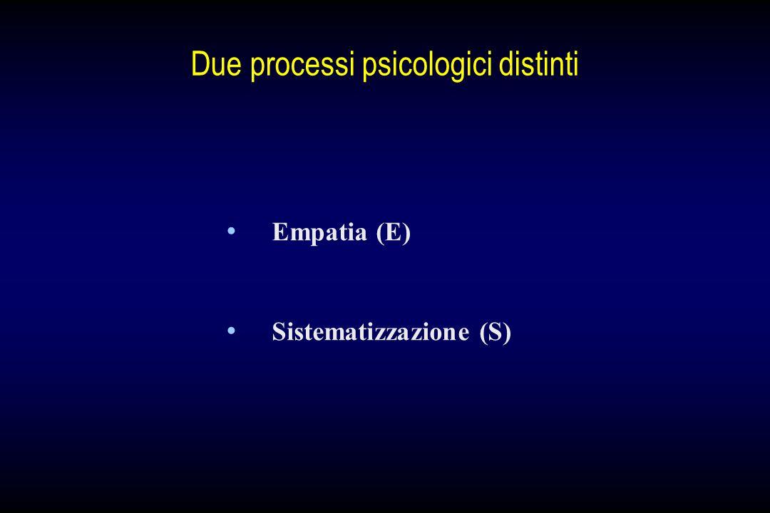 Due processi psicologici distinti Empatia (E) Sistematizzazione (S)