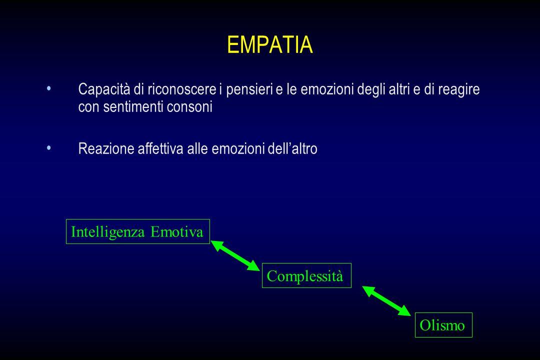 EMPATIA Capacità di riconoscere i pensieri e le emozioni degli altri e di reagire con sentimenti consoni Reazione affettiva alle emozioni dellaltro In