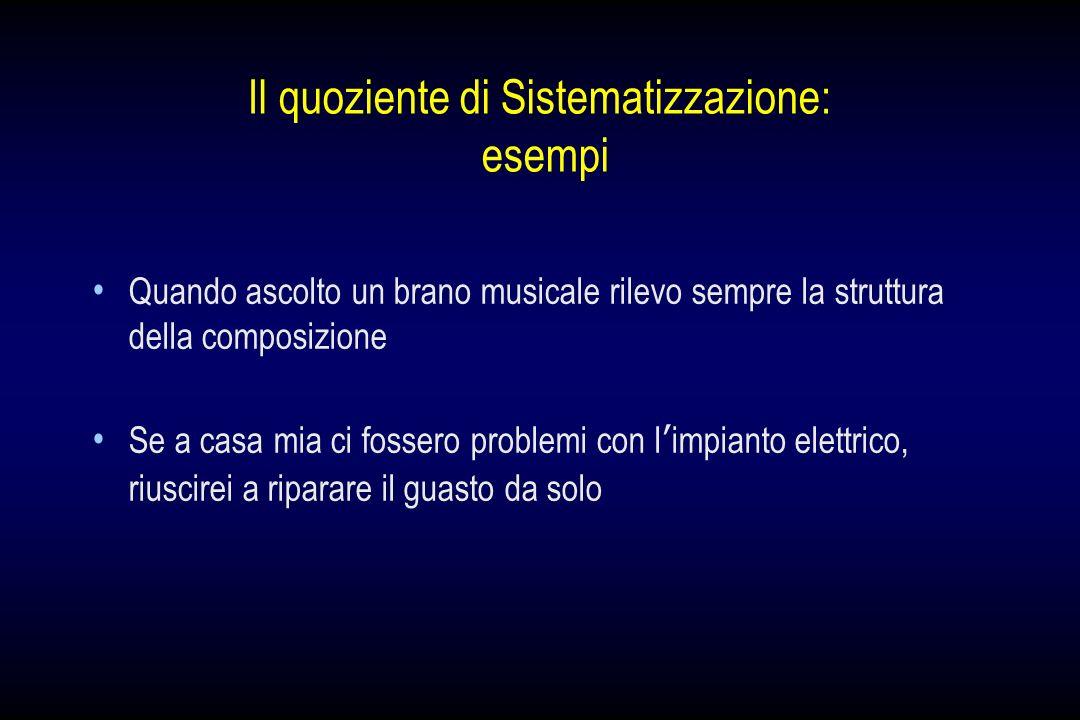 Il quoziente di Sistematizzazione: esempi Quando ascolto un brano musicale rilevo sempre la struttura della composizione Se a casa mia ci fossero prob