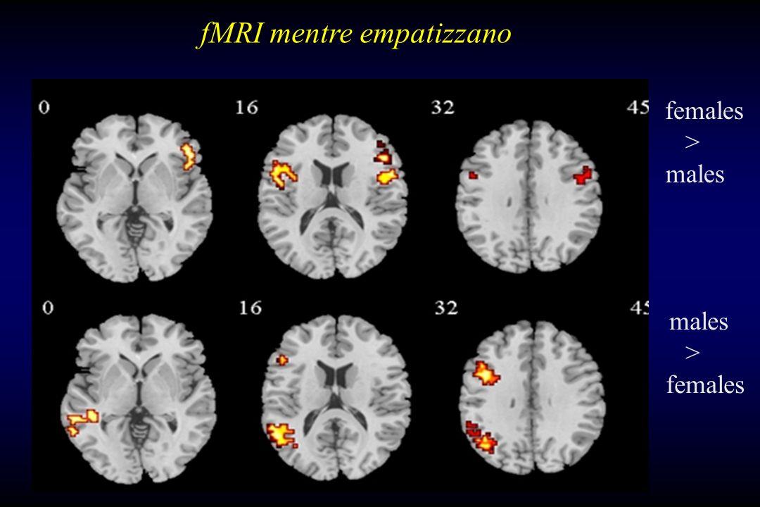 females > males > females fMRI mentre empatizzano
