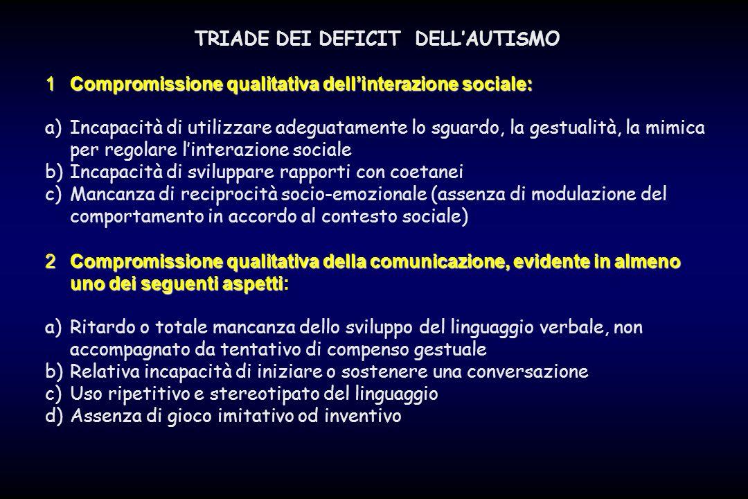 TRIADE DEI DEFICIT DELLAUTISMO 1Compromissione qualitativa dellinterazione sociale: a)Incapacità di utilizzare adeguatamente lo sguardo, la gestualità
