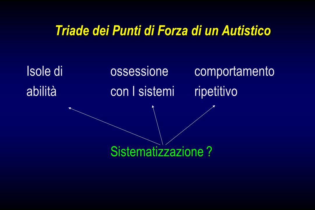 Triade dei Punti di Forza di un Autistico Isole diossessionecomportamento abilitàcon I sistemiripetitivo Sistematizzazione ?