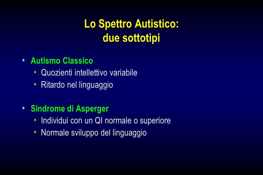 Lo Spettro Autistico: due sottotipi Autismo Classico Quozienti intellettivo variabile Ritardo nel linguaggio Sindrome di Asperger Individui con un QI