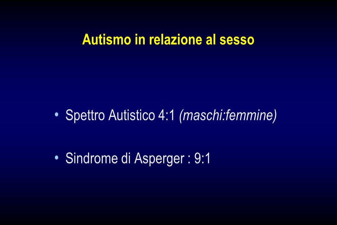 Autismo in relazione al sesso Spettro Autistico 4:1 (maschi:femmine) Sindrome di Asperger : 9:1