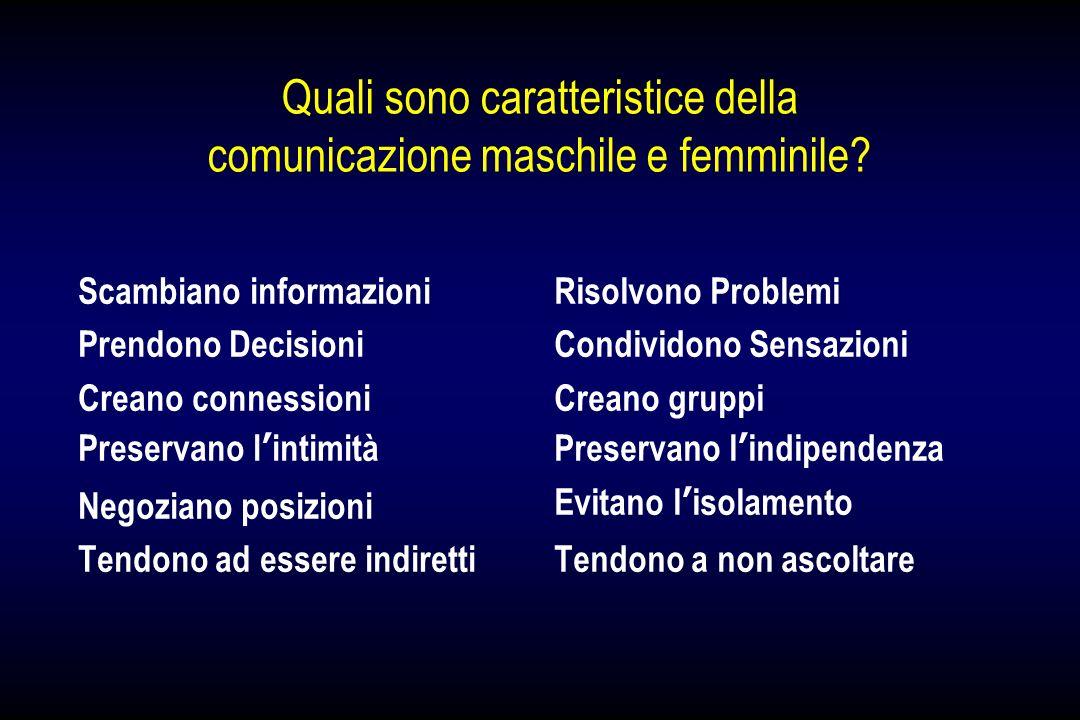 Quali sono caratteristice della comunicazione maschile e femminile? Scambiano informazioni Prendono Decisioni Creano connessioni Preservano l intimità