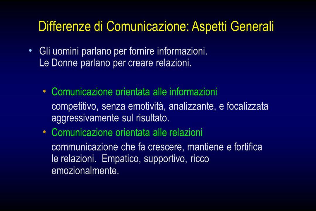 Differenze di Comunicazione: Aspetti Generali Gli uomini parlano per fornire informazioni. Le Donne parlano per creare relazioni. Comunicazione orient