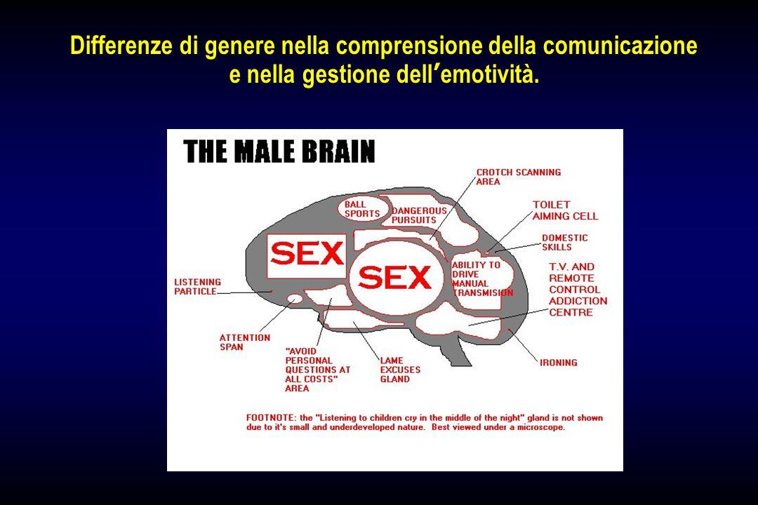 Profili Differenti nei Sessi S > E : più comune nei maschi.